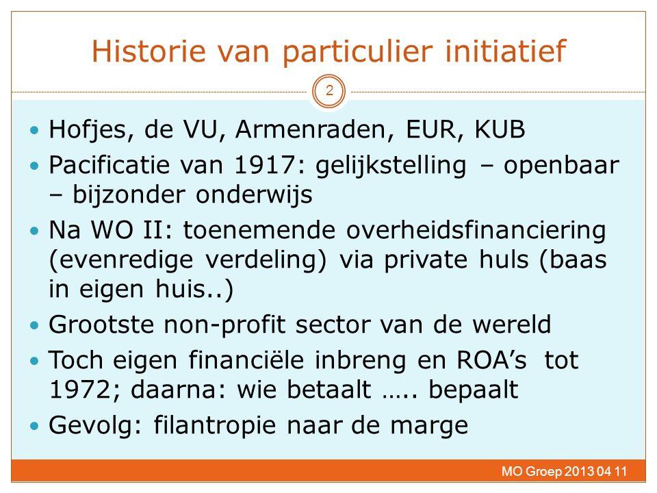 Historie van particulier initiatief Hofjes, de VU, Armenraden, EUR, KUB Pacificatie van 1917: gelijkstelling – openbaar – bijzonder onderwijs Na WO II