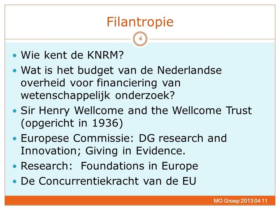 Filantropie Wie kent de KNRM? Wat is het budget van de Nederlandse overheid voor financiering van wetenschappelijk onderzoek? Sir Henry Wellcome and t