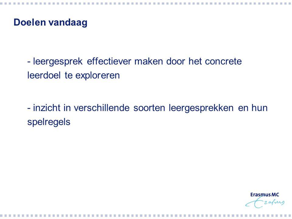 Introductie 'het leergesprek'  Rollenspel Gerrit-Jan en Marloes  Wat denken jullie dat wij willen overbrengen met dit rollenspel?