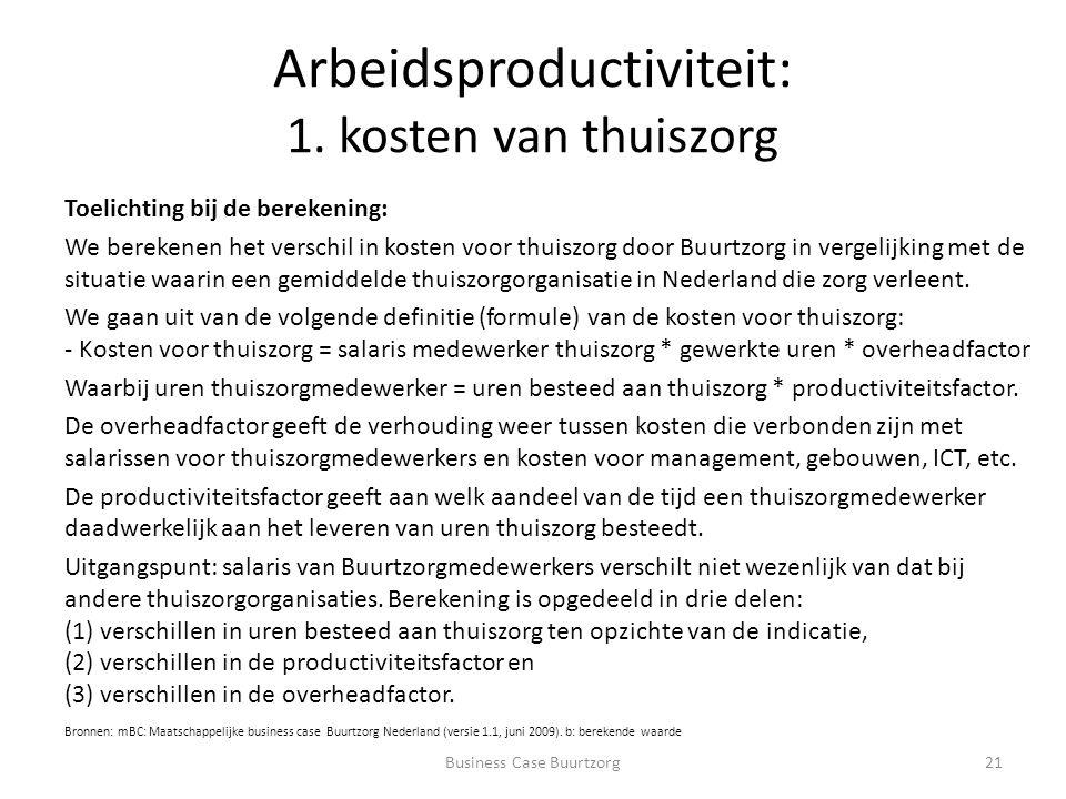 Arbeidsproductiviteit: 1.