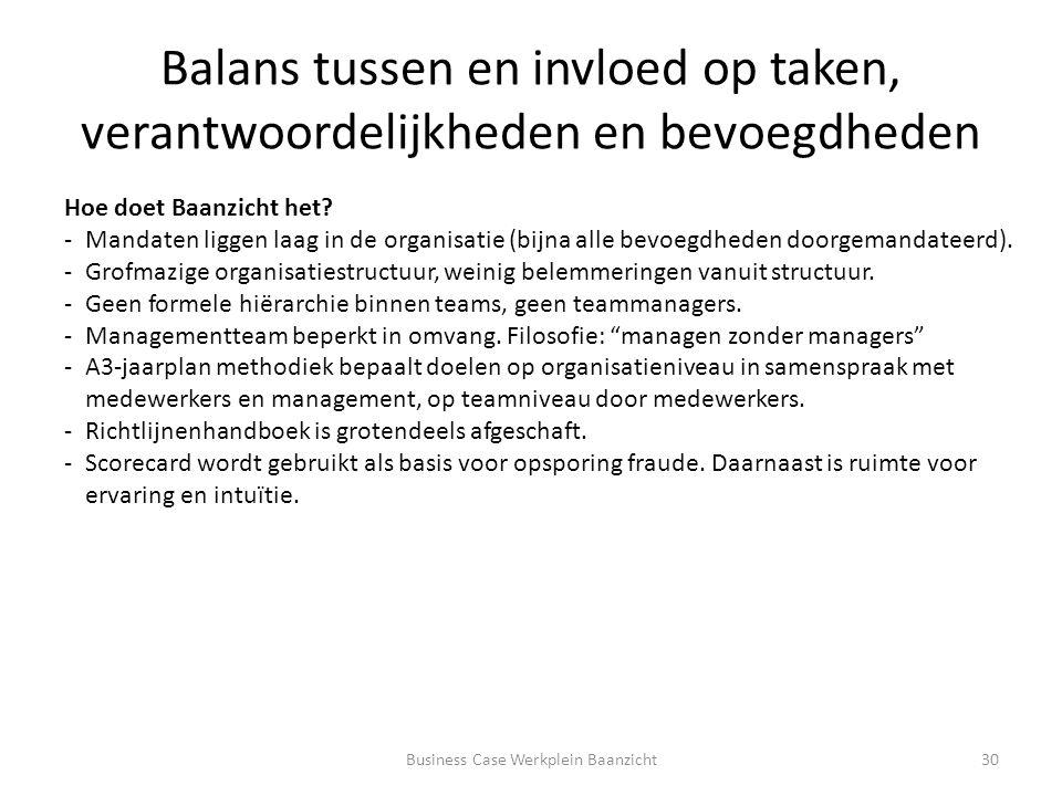 Balans tussen en invloed op taken, verantwoordelijkheden en bevoegdheden Hoe doet Baanzicht het.