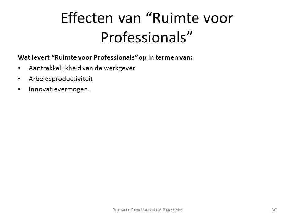 Effecten van Ruimte voor Professionals Wat levert Ruimte voor Professionals op in termen van: Aantrekkelijkheid van de werkgever Arbeidsproductiviteit Innovatievermogen.