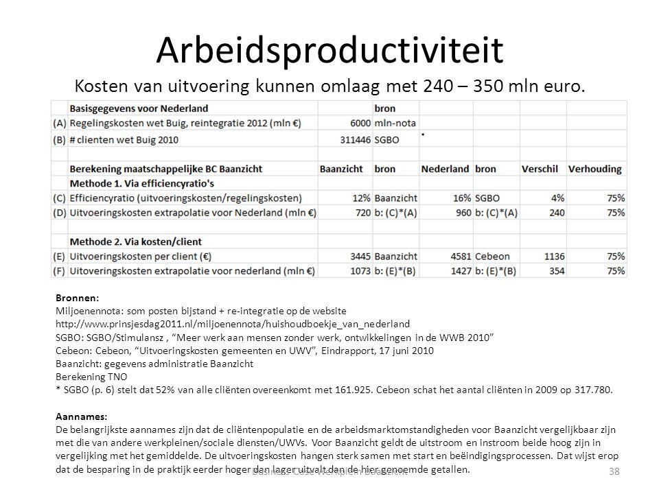 Arbeidsproductiviteit Kosten van uitvoering kunnen omlaag met 240 – 350 mln euro.