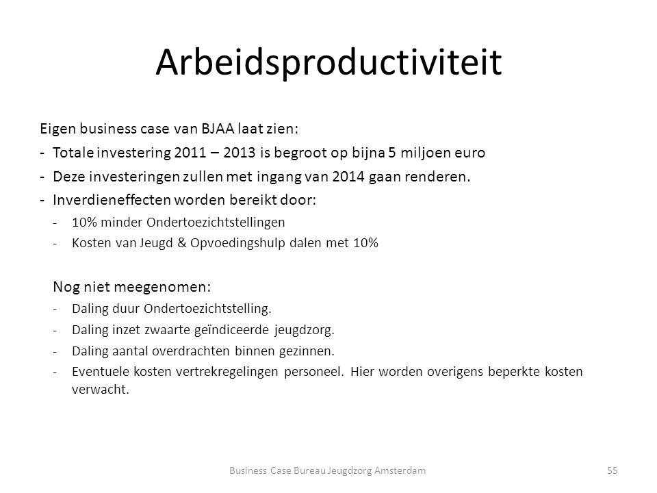 Arbeidsproductiviteit 55 Eigen business case van BJAA laat zien: -Totale investering 2011 – 2013 is begroot op bijna 5 miljoen euro -Deze investeringen zullen met ingang van 2014 gaan renderen.