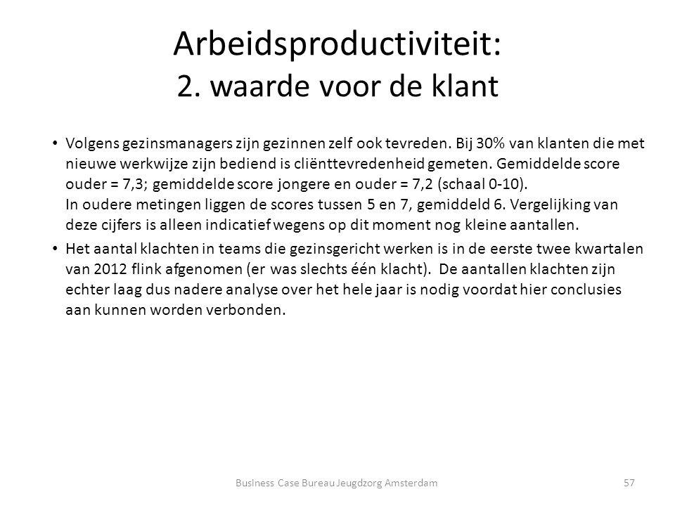 Arbeidsproductiviteit: 2.