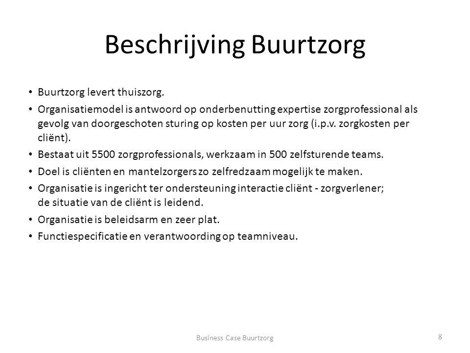 Arbeidsproductiviteit We bepalen de effecten op de arbeidsproductiviteit langs twee lijnen: 1.We kwantificeren het effect van Ruimte voor de Professional op de kosten van thuiszorg, door het verschil te bepalen van levering van thuiszorg door Buurtzorg in vergelijking met de gemiddelde Nederlandse thuiszorgverlener.