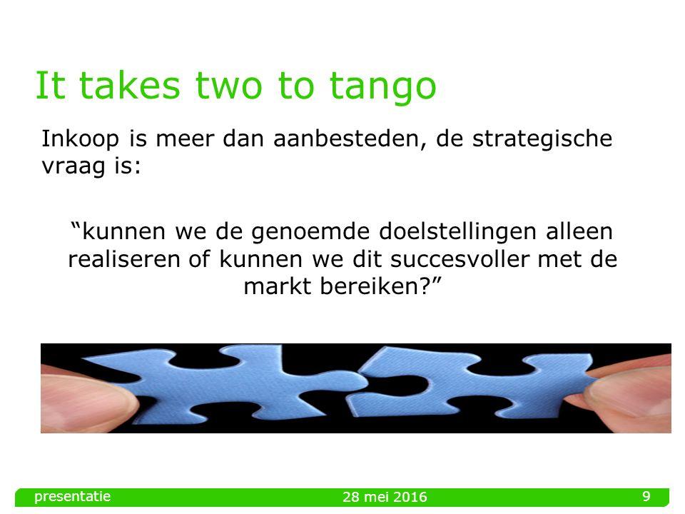 It takes two to tango Inkoop is meer dan aanbesteden, de strategische vraag is: kunnen we de genoemde doelstellingen alleen realiseren of kunnen we dit succesvoller met de markt bereiken 28 mei 2016 presentatie 9
