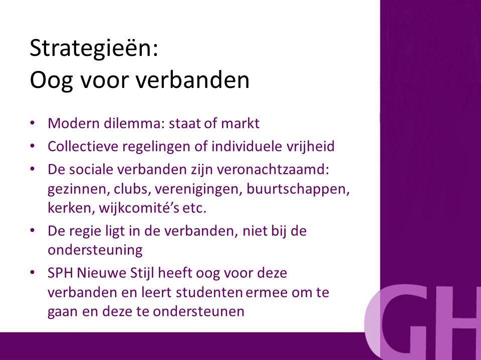 Modern dilemma: staat of markt Collectieve regelingen of individuele vrijheid De sociale verbanden zijn veronachtzaamd: gezinnen, clubs, verenigingen,