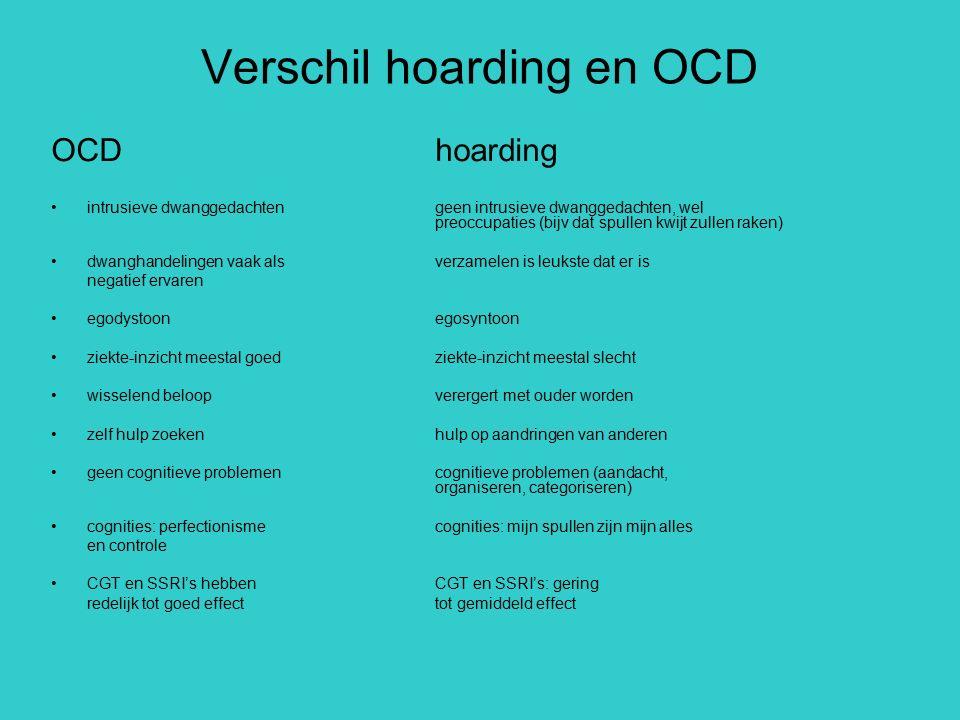 Verschil hoarding en OCD OCDhoarding intrusieve dwanggedachten geen intrusieve dwanggedachten, wel preoccupaties (bijv dat spullen kwijt zullen raken)