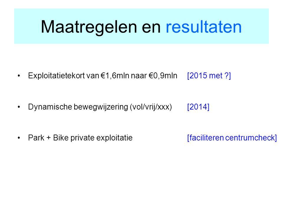 Maatregelen en resultaten Exploitatietekort van €1,6mln naar €0,9mln [2015 met ] Dynamische bewegwijzering (vol/vrij/xxx) [2014] Park + Bike private exploitatie [faciliteren centrumcheck]