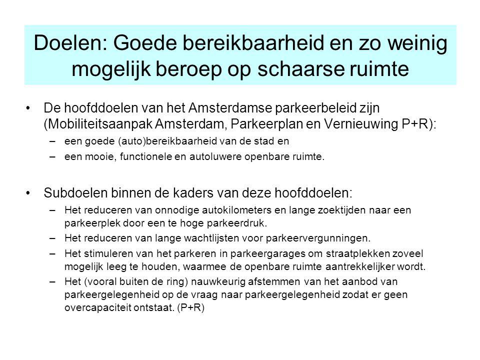 Doelen: Goede bereikbaarheid en zo weinig mogelijk beroep op schaarse ruimte De hoofddoelen van het Amsterdamse parkeerbeleid zijn (Mobiliteitsaanpak Amsterdam, Parkeerplan en Vernieuwing P+R): –een goede (auto)bereikbaarheid van de stad en –een mooie, functionele en autoluwere openbare ruimte.