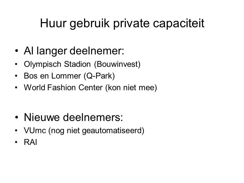 Huur gebruik private capaciteit Al langer deelnemer: Olympisch Stadion (Bouwinvest) Bos en Lommer (Q-Park) World Fashion Center (kon niet mee) Nieuwe deelnemers: VUmc (nog niet geautomatiseerd) RAI