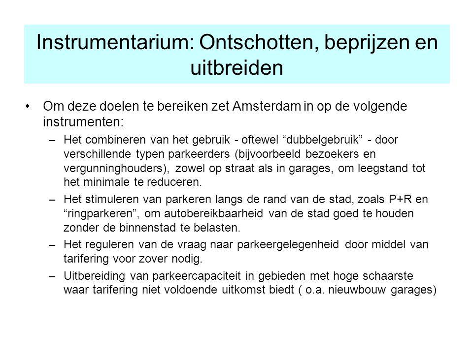Instrumentarium: Ontschotten, beprijzen en uitbreiden Om deze doelen te bereiken zet Amsterdam in op de volgende instrumenten: –Het combineren van het gebruik - oftewel dubbelgebruik - door verschillende typen parkeerders (bijvoorbeeld bezoekers en vergunninghouders), zowel op straat als in garages, om leegstand tot het minimale te reduceren.