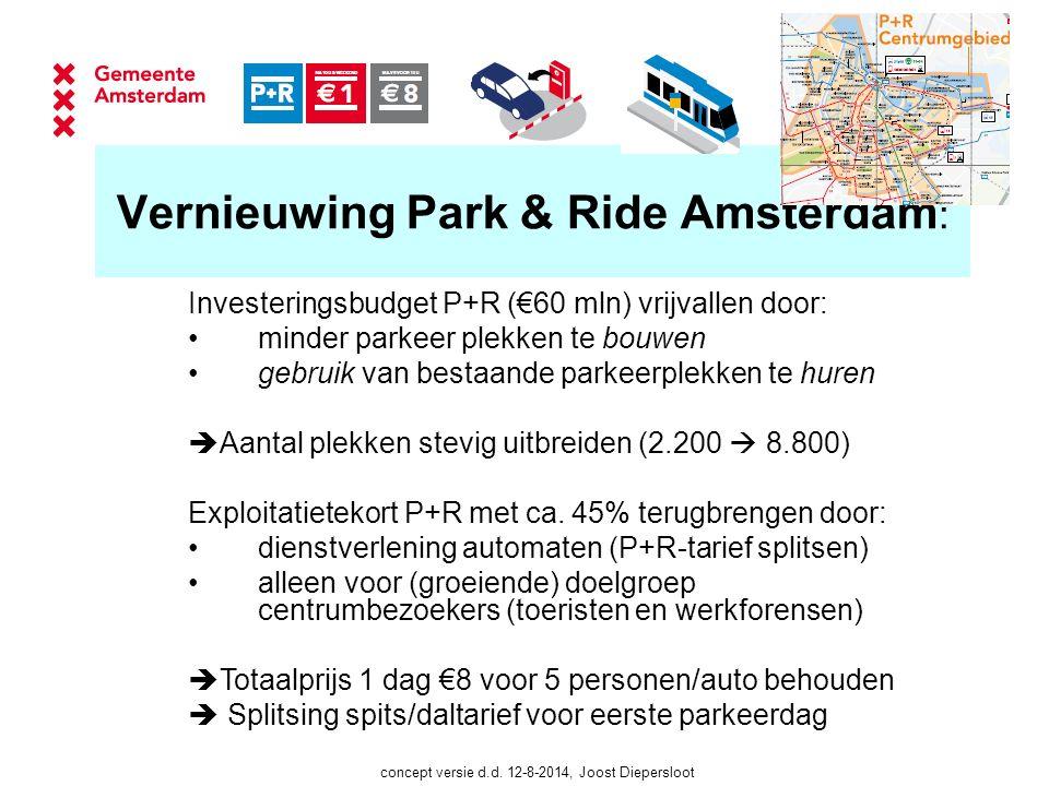 Vernieuwing Park & Ride Amsterdam : Investeringsbudget P+R (€60 mln) vrijvallen door: minder parkeer plekken te bouwen gebruik van bestaande parkeerplekken te huren  Aantal plekken stevig uitbreiden (2.200  8.800) Exploitatietekort P+R met ca.