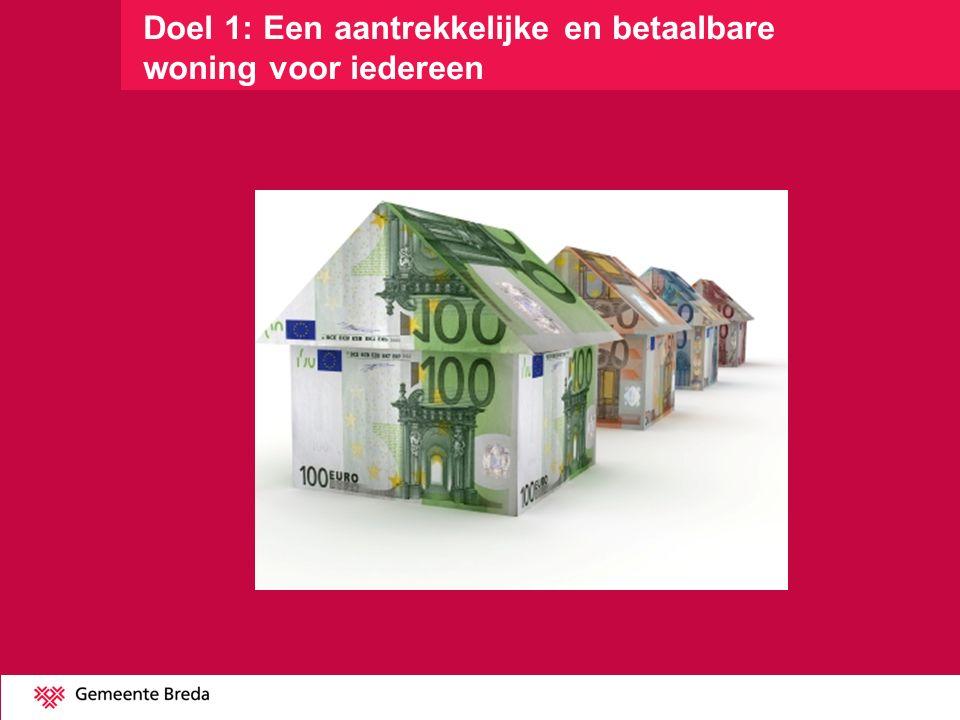 Doel 1: Een aantrekkelijke en betaalbare woning voor iedereen