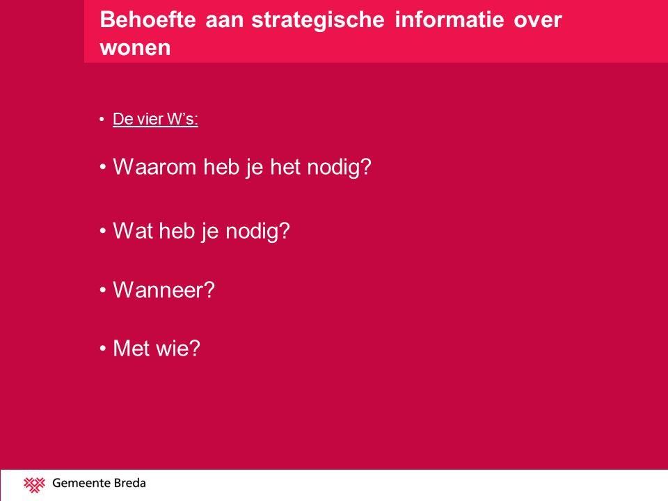 Strategische beleidsinformatie Breda Waarom.