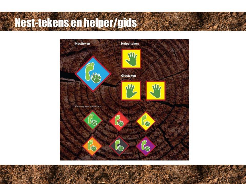 Nest-tekens en helper/gids