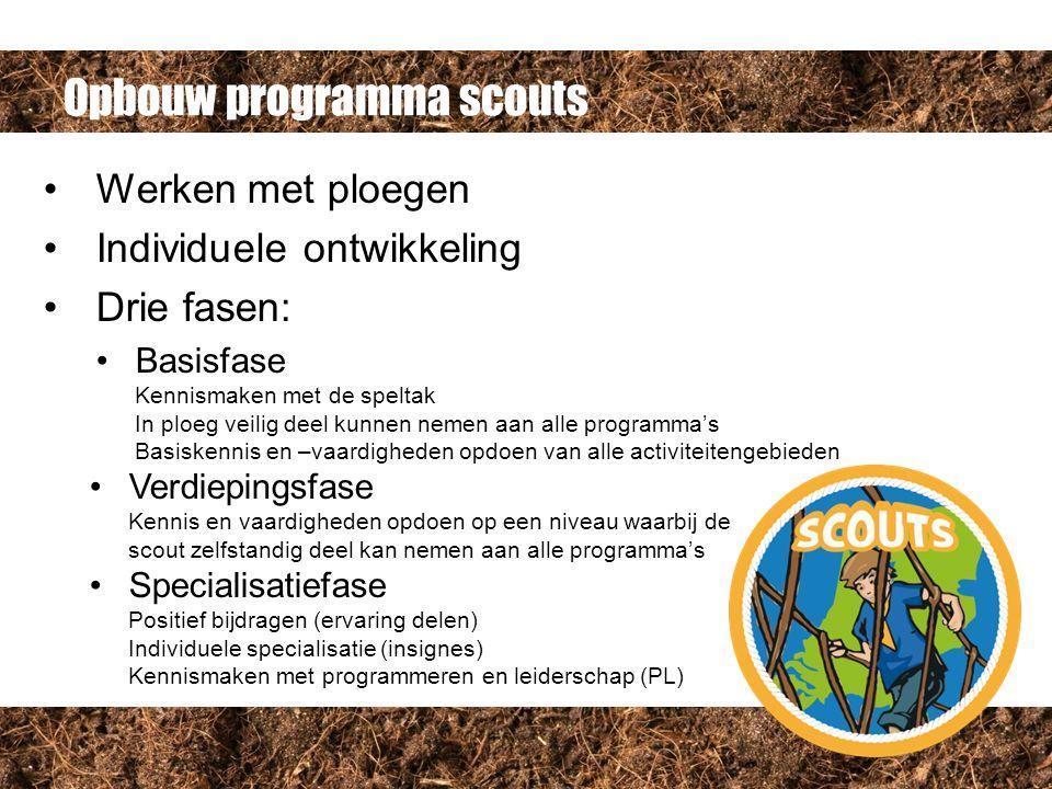 Opbouw programma scouts Werken met ploegen Individuele ontwikkeling Drie fasen: Basisfase Kennismaken met de speltak In ploeg veilig deel kunnen nemen aan alle programma's Basiskennis en –vaardigheden opdoen van alle activiteitengebieden Verdiepingsfase Kennis en vaardigheden opdoen op een niveau waarbij de scout zelfstandig deel kan nemen aan alle programma's Specialisatiefase Positief bijdragen (ervaring delen) Individuele specialisatie (insignes) Kennismaken met programmeren en leiderschap (PL)