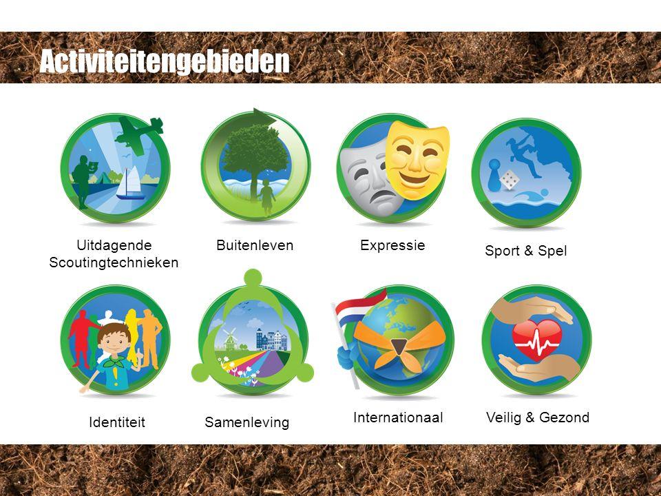 Activiteitengebieden Uitdagende Scoutingtechnieken InternationaalVeilig & Gezond SamenlevingIdentiteit BuitenlevenExpressie Sport & Spel