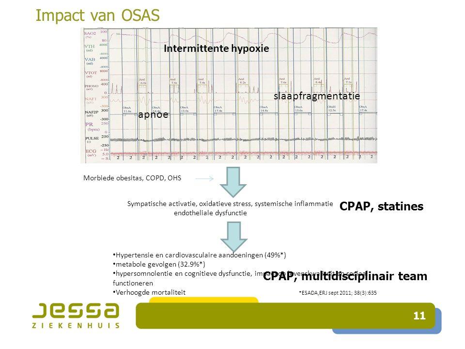 11 Impact van OSAS Intermittente hypoxie apnoe Sympatische activatie, oxidatieve stress, systemische inflammatie endotheliale dysfunctie Hypertensie en cardiovasculaire aandoeningen (49%*) metabole gevolgen (32.9%*) hypersomnolentie en cognitieve dysfunctie, impact op levenskwaliteit en sociaal functioneren Verhoogde mortaliteit *ESADA,ERJ sept 2011; 38(3):635 Morbiede obesitas, COPD, OHS slaapfragmentatie CPAP, statines CPAP, multidisciplinair team