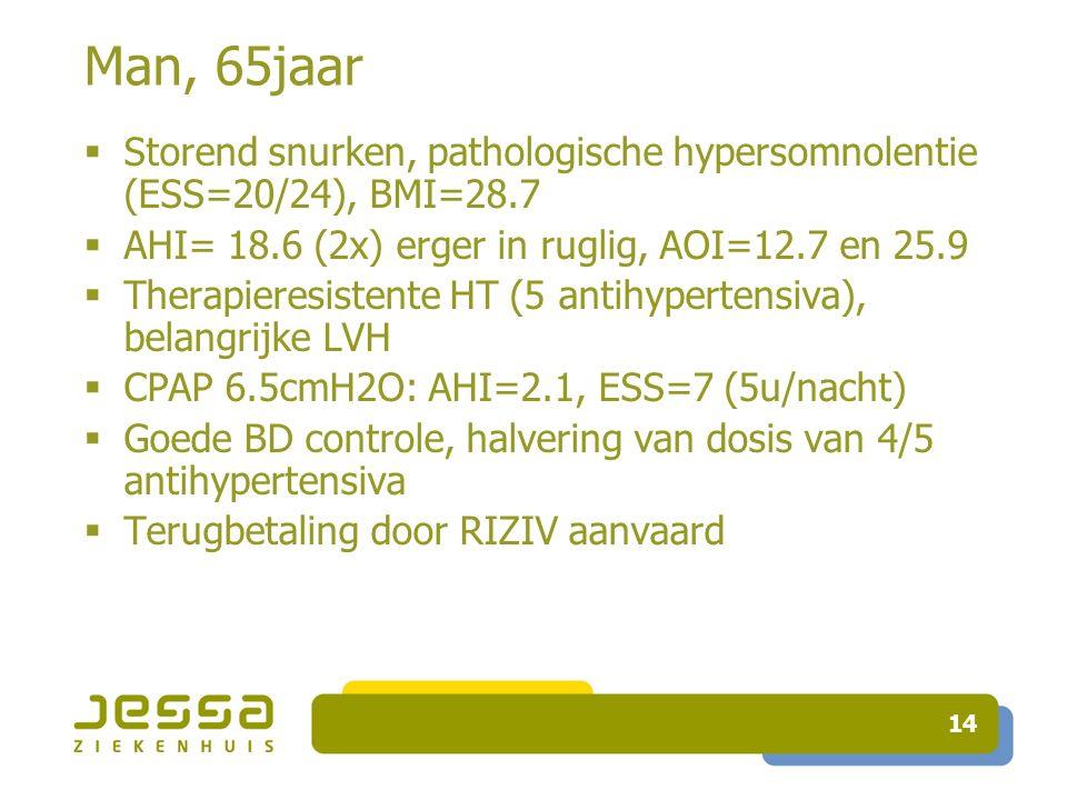 14 Man, 65jaar  Storend snurken, pathologische hypersomnolentie (ESS=20/24), BMI=28.7  AHI= 18.6 (2x) erger in ruglig, AOI=12.7 en 25.9  Therapieresistente HT (5 antihypertensiva), belangrijke LVH  CPAP 6.5cmH2O: AHI=2.1, ESS=7 (5u/nacht)  Goede BD controle, halvering van dosis van 4/5 antihypertensiva  Terugbetaling door RIZIV aanvaard