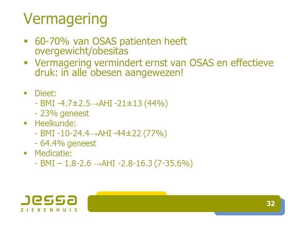 32 Vermagering  60-70% van OSAS patienten heeft overgewicht/obesitas  Vermagering vermindert ernst van OSAS en effectieve druk: in alle obesen aangewezen.