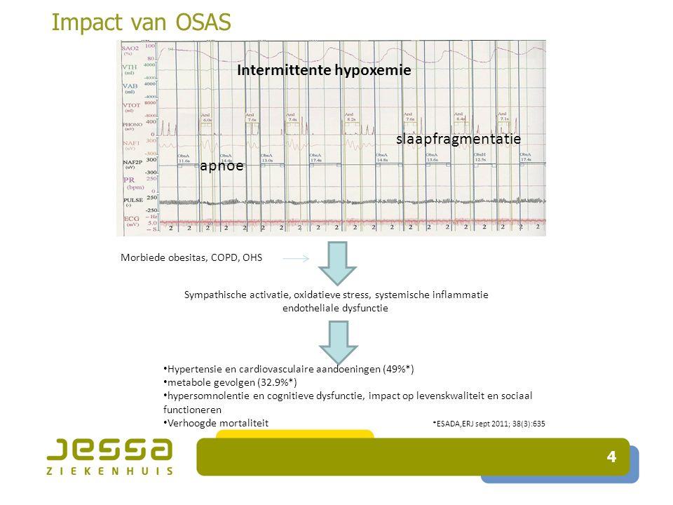 4 Impact van OSAS Intermittente hypoxemie apnoe Sympathische activatie, oxidatieve stress, systemische inflammatie endotheliale dysfunctie Hypertensie