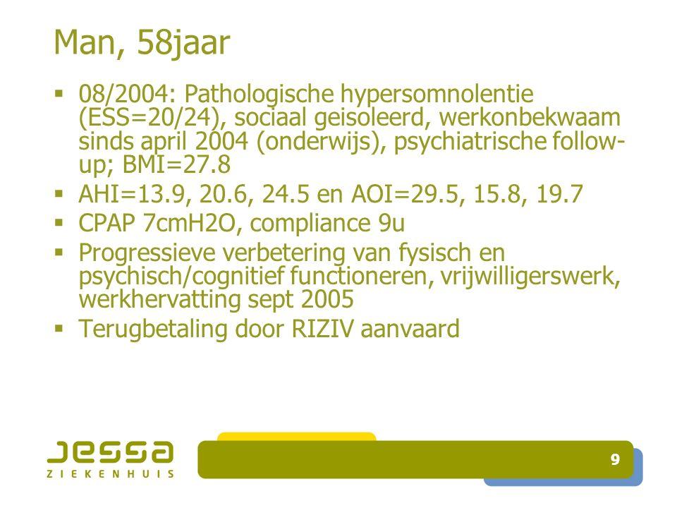 9 Man, 58jaar  08/2004: Pathologische hypersomnolentie (ESS=20/24), sociaal geisoleerd, werkonbekwaam sinds april 2004 (onderwijs), psychiatrische follow- up; BMI=27.8  AHI=13.9, 20.6, 24.5 en AOI=29.5, 15.8, 19.7  CPAP 7cmH2O, compliance 9u  Progressieve verbetering van fysisch en psychisch/cognitief functioneren, vrijwilligerswerk, werkhervatting sept 2005  Terugbetaling door RIZIV aanvaard