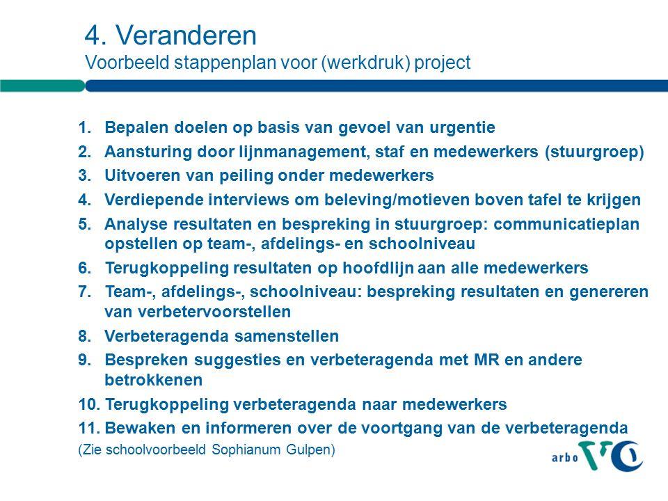 4. Veranderen Voorbeeld stappenplan voor (werkdruk) project 1.Bepalen doelen op basis van gevoel van urgentie 2.Aansturing door lijnmanagement, staf e
