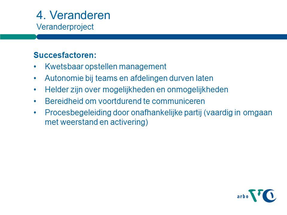 4. Veranderen Veranderproject Succesfactoren: Kwetsbaar opstellen management Autonomie bij teams en afdelingen durven laten Helder zijn over mogelijkh