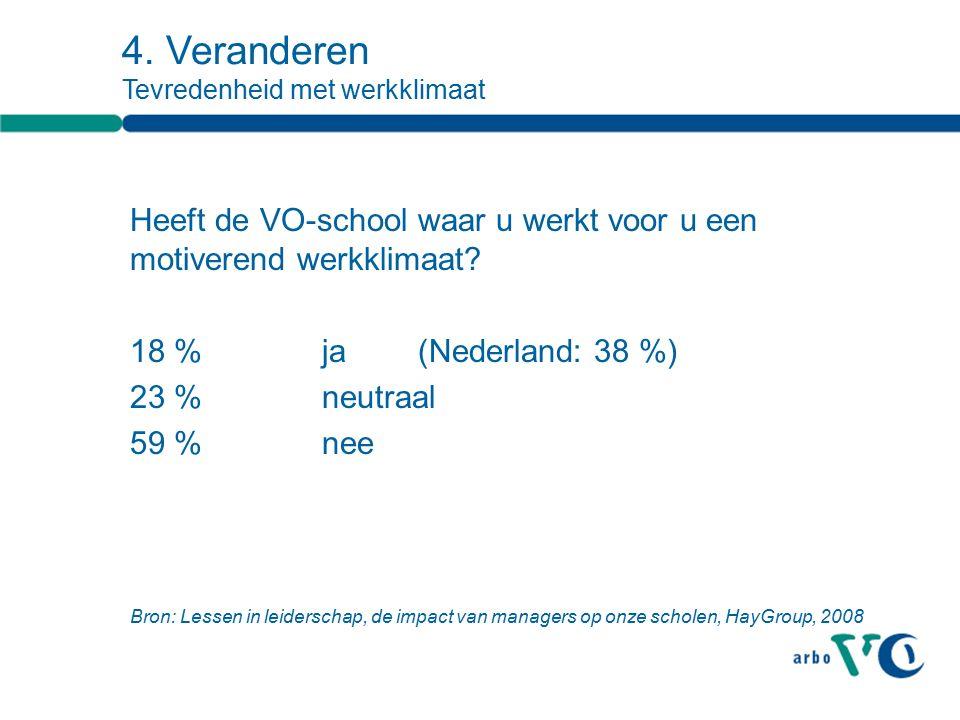 4. Veranderen Tevredenheid met werkklimaat Heeft de VO-school waar u werkt voor u een motiverend werkklimaat? 18 %ja(Nederland: 38 %) 23 %neutraal 59