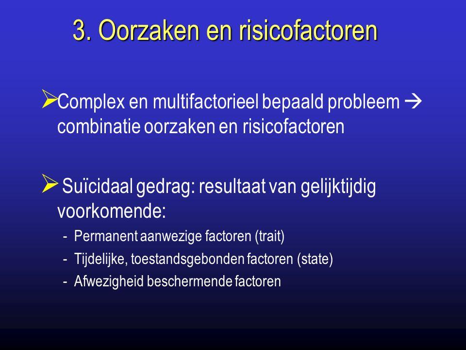 3. Oorzaken en risicofactoren  Complex en multifactorieel bepaald probleem  combinatie oorzaken en risicofactoren  Suïcidaal gedrag: resultaat van