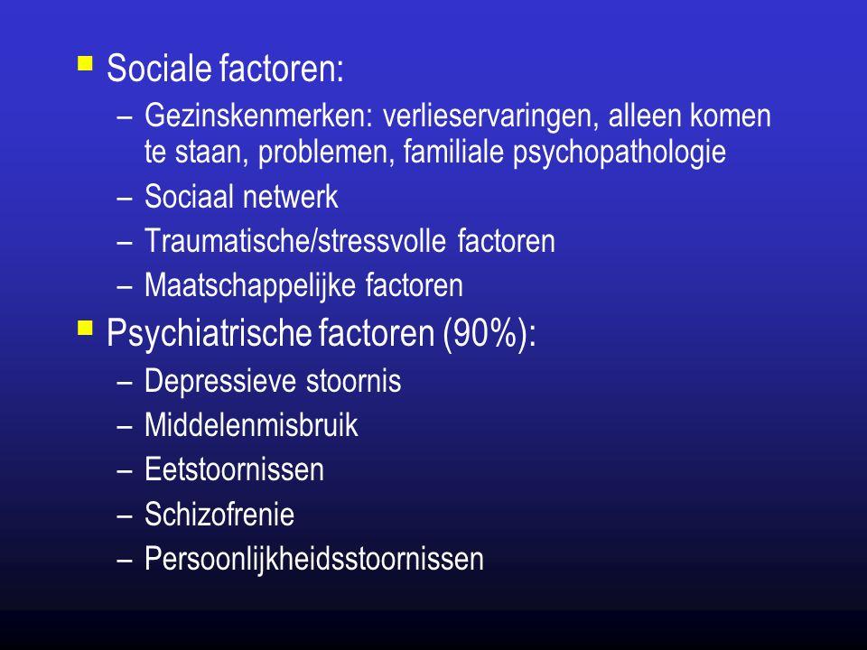  Sociale factoren: –Gezinskenmerken: verlieservaringen, alleen komen te staan, problemen, familiale psychopathologie –Sociaal netwerk –Traumatische/stressvolle factoren –Maatschappelijke factoren  Psychiatrische factoren (90%): –Depressieve stoornis –Middelenmisbruik –Eetstoornissen –Schizofrenie –Persoonlijkheidsstoornissen