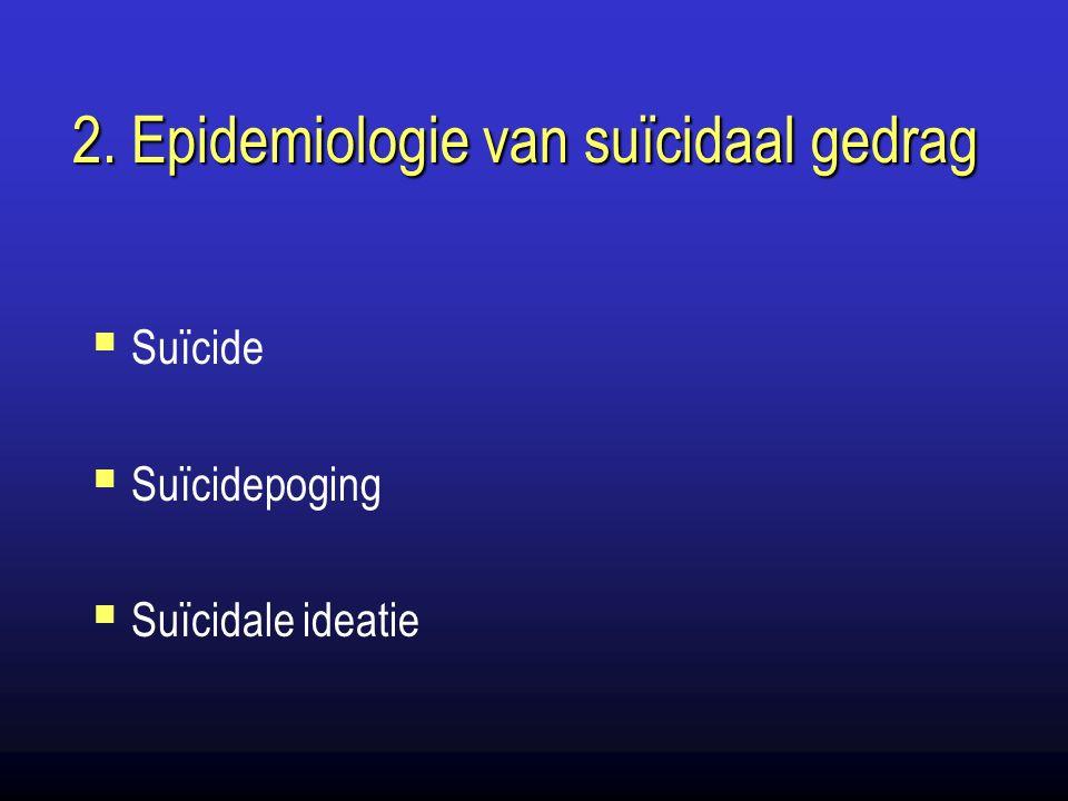 2. Epidemiologie van suïcidaal gedrag  Suïcide  Suïcidepoging  Suïcidale ideatie