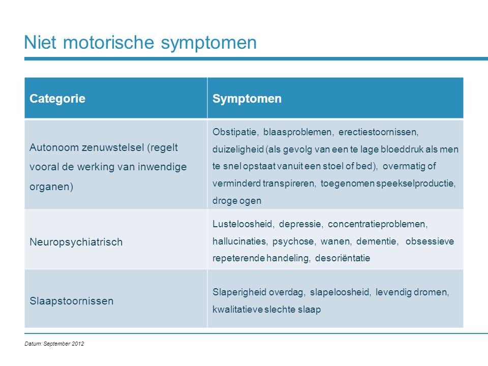 Niet motorische symptomen CategorieSymptomen Autonoom zenuwstelsel (regelt vooral de werking van inwendige organen) Obstipatie, blaasproblemen, erecti