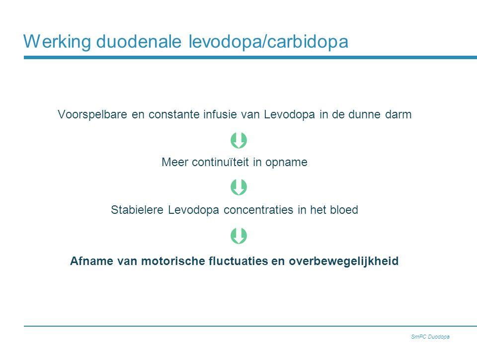 Werking duodenale levodopa/carbidopa Voorspelbare en constante infusie van Levodopa in de dunne darm Meer continuïteit in opname Stabielere Levodopa concentraties in het bloed Afname van motorische fluctuaties en overbewegelijkheid SmPC Duodopa