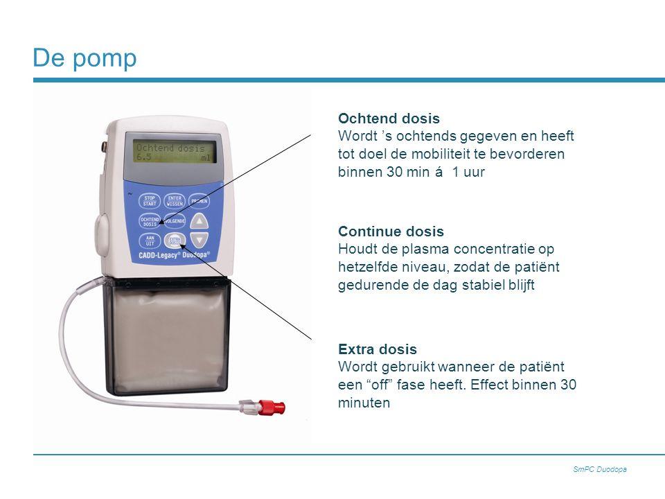 De pomp Ochtend dosis Wordt 's ochtends gegeven en heeft tot doel de mobiliteit te bevorderen binnen 30 min á 1 uur Extra dosis Wordt gebruikt wanneer de patiënt een off fase heeft.