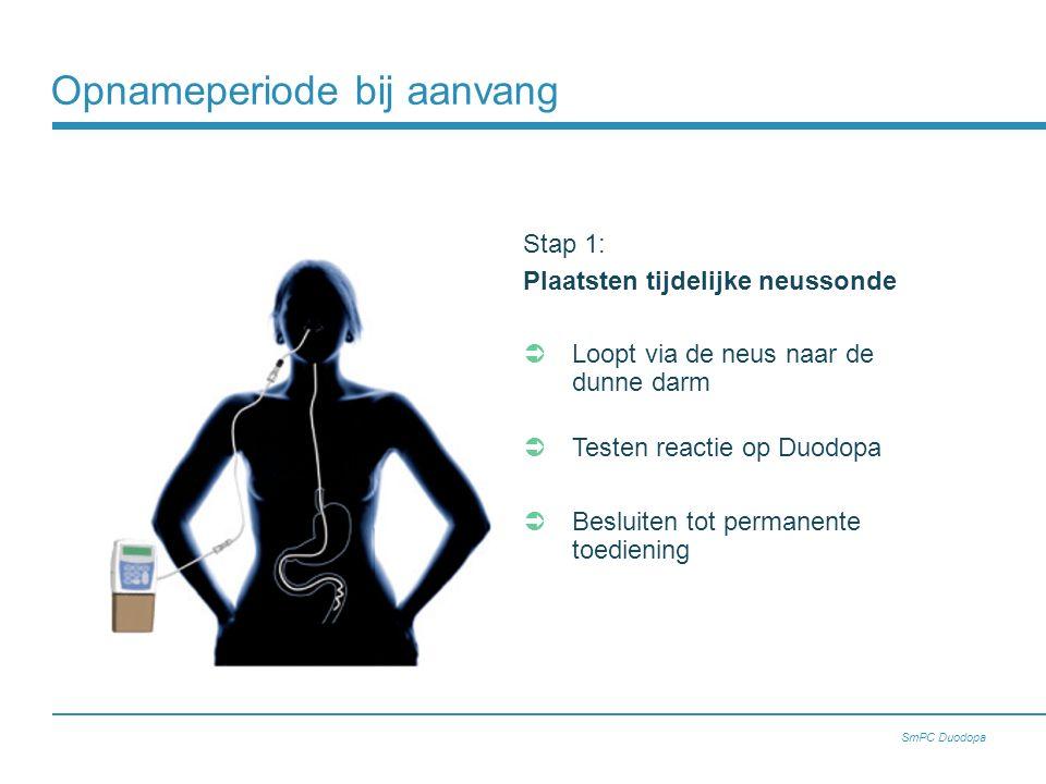 Opnameperiode bij aanvang Stap 1: Plaatsten tijdelijke neussonde  Loopt via de neus naar de dunne darm  Testen reactie op Duodopa  Besluiten tot pe