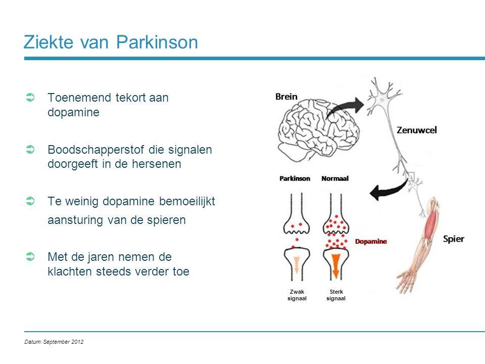Ziekte van Parkinson  Toenemend tekort aan dopamine  Boodschapperstof die signalen doorgeeft in de hersenen  Te weinig dopamine bemoeilijkt aansturing van de spieren  Met de jaren nemen de klachten steeds verder toe Zwak signaal Sterk signaal Datum: September 2012
