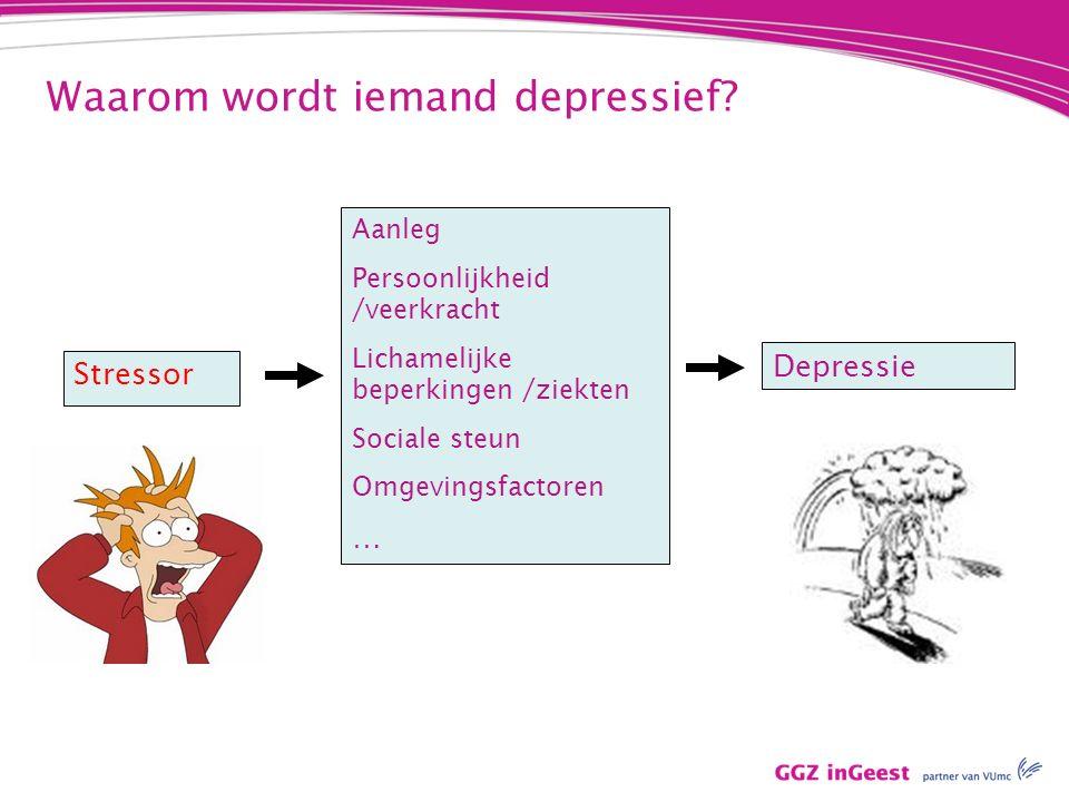 Waarom wordt iemand depressief.