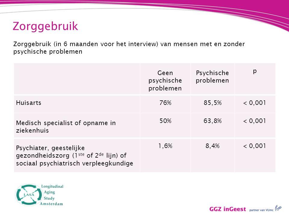 Zorggebruik Geen psychische problemen Psychische problemen p Huisarts76%85,5%< 0,001 Medisch specialist of opname in ziekenhuis 50%63,8%< 0,001 Psychiater, geestelijke gezondheidszorg (1 ste of 2 de lijn) of sociaal psychiatrisch verpleegkundige 1,6%8,4%< 0,001 Zorggebruik (in 6 maanden voor het interview) van mensen met en zonder psychische problemen