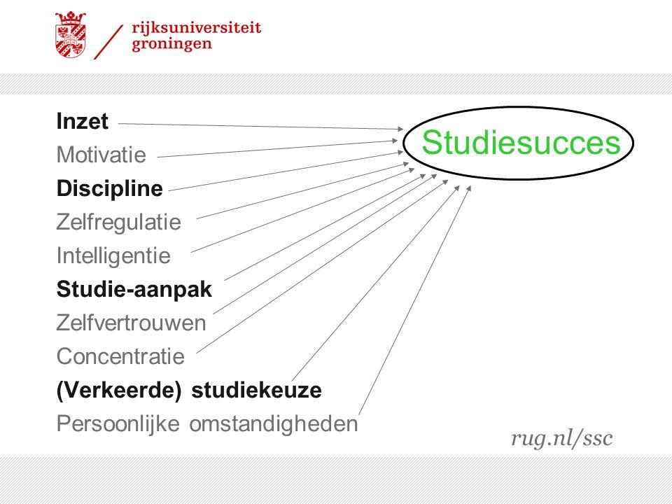 Inzet Motivatie Discipline Zelfregulatie Intelligentie Studie-aanpak Zelfvertrouwen Concentratie (Verkeerde) studiekeuze Persoonlijke omstandigheden S