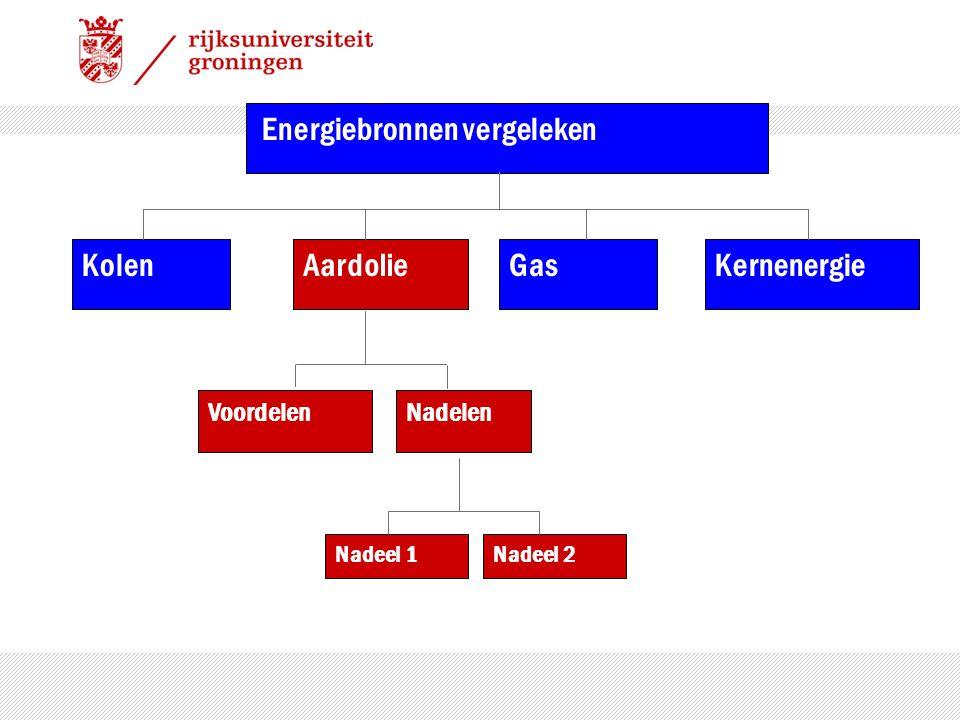 Energiebronnen vergeleken AardolieGasKolenKernenergie VoordelenNadelen Nadeel 1Nadeel 2
