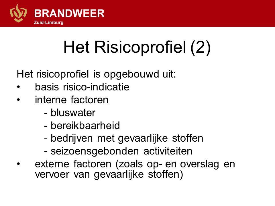 Het Risicoprofiel (2) Het risicoprofiel is opgebouwd uit: basis risico-indicatie interne factoren - bluswater - bereikbaarheid - bedrijven met gevaarlijke stoffen - seizoensgebonden activiteiten externe factoren (zoals op- en overslag en vervoer van gevaarlijke stoffen)