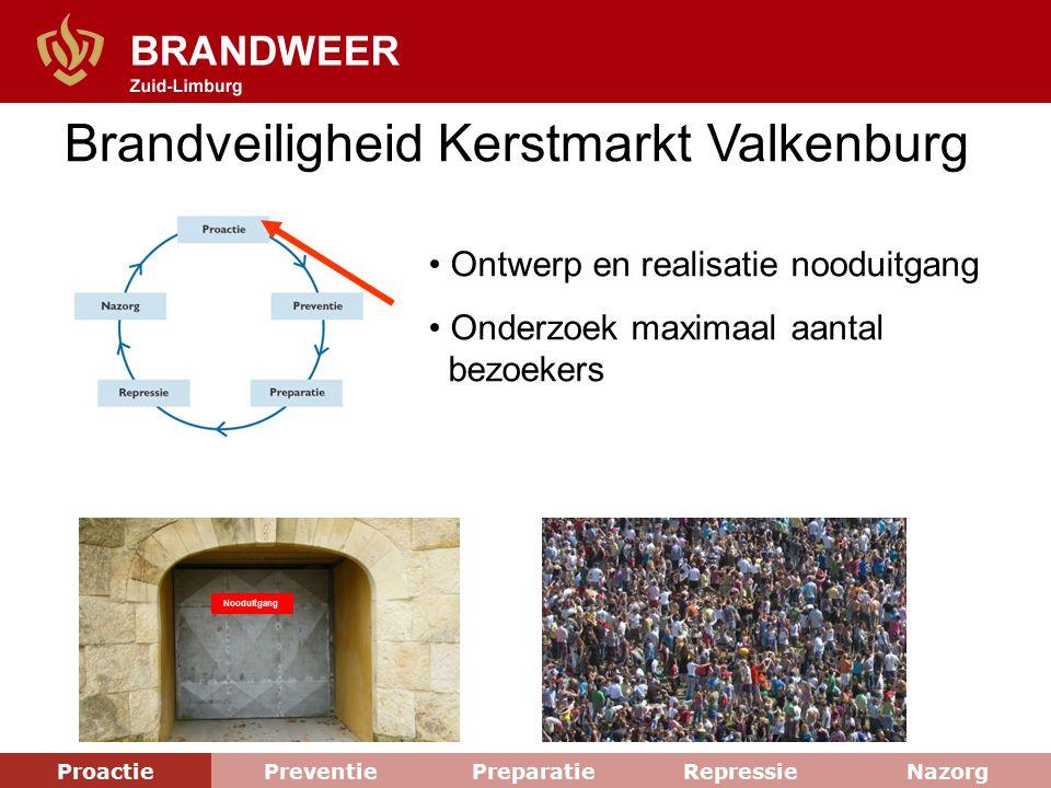 Brandveiligheid Kerstmarkt Valkenburg Ontwerp en realisatie nooduitgang Onderzoek maximaal aantal bezoekers Nooduitgang ProactiePreventiePreparatieRepressieNazorg