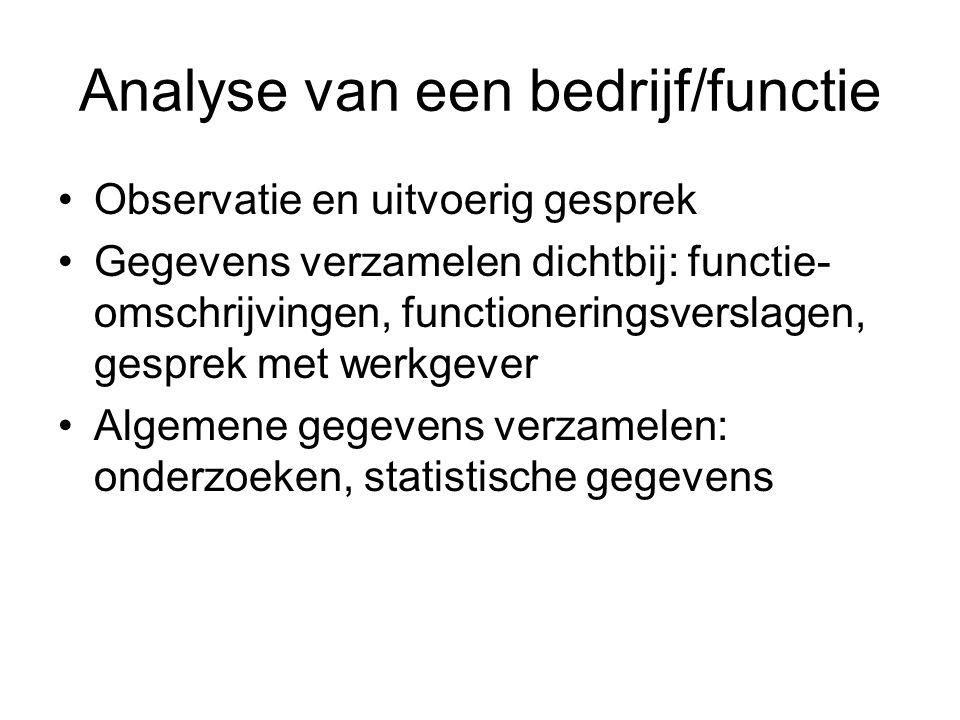 Analyse van een bedrijf/functie Observatie en uitvoerig gesprek Gegevens verzamelen dichtbij: functie- omschrijvingen, functioneringsverslagen, gesprek met werkgever Algemene gegevens verzamelen: onderzoeken, statistische gegevens