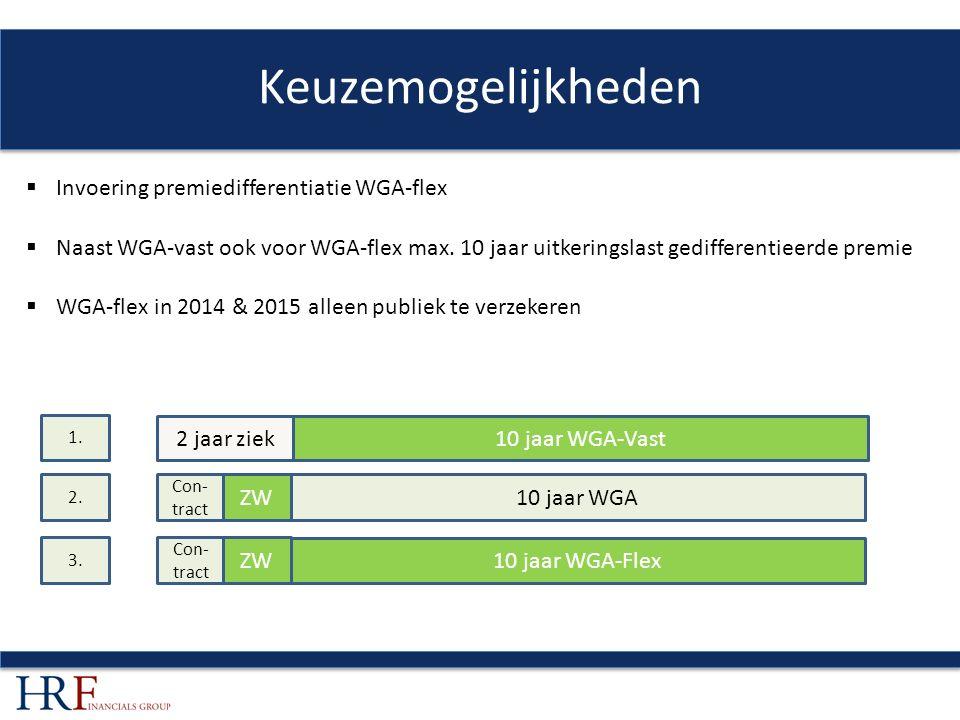 Keuzemogelijkheden  Invoering premiedifferentiatie WGA-flex  Naast WGA-vast ook voor WGA-flex max.