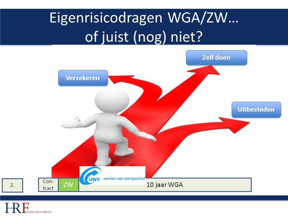 Eigenrisicodragen WGA/ZW… of juist (nog) niet.2.
