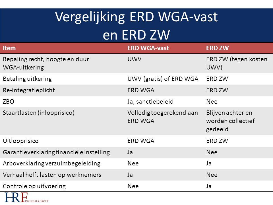 Vergelijking ERD WGA-vast en ERD ZW ItemERD WGA-vastERD ZW Bepaling recht, hoogte en duur WGA-uitkering UWVERD ZW (tegen kosten UWV) Betaling uitkeringUWV (gratis) of ERD WGAERD ZW Re-integratieplichtERD WGAERD ZW ZBOJa, sanctiebeleidNee Staartlasten (inlooprisico)Volledig toegerekend aan ERD WGA Blijven achter en worden collectief gedeeld UitlooprisicoERD WGAERD ZW Garantieverklaring financiële instellingJaNee Arboverklaring verzuimbegeleidingNeeJa Verhaal helft lasten op werknemersJaNee Controle op uitvoeringNeeJa