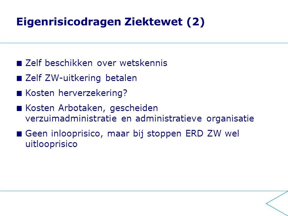 Eigenrisicodragen Ziektewet (2) Zelf beschikken over wetskennis Zelf ZW-uitkering betalen Kosten herverzekering.